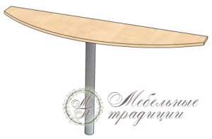 Стол приставной 1360х335х740