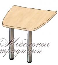 Стол-приставка 1000х900х746